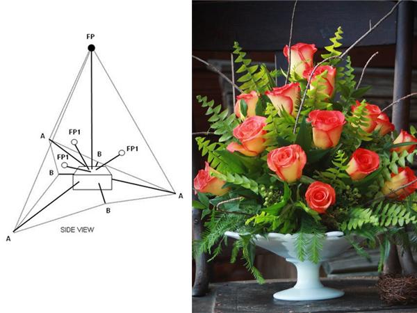 Gợi ý kiểu cắm hoa hồng kim tự tháp